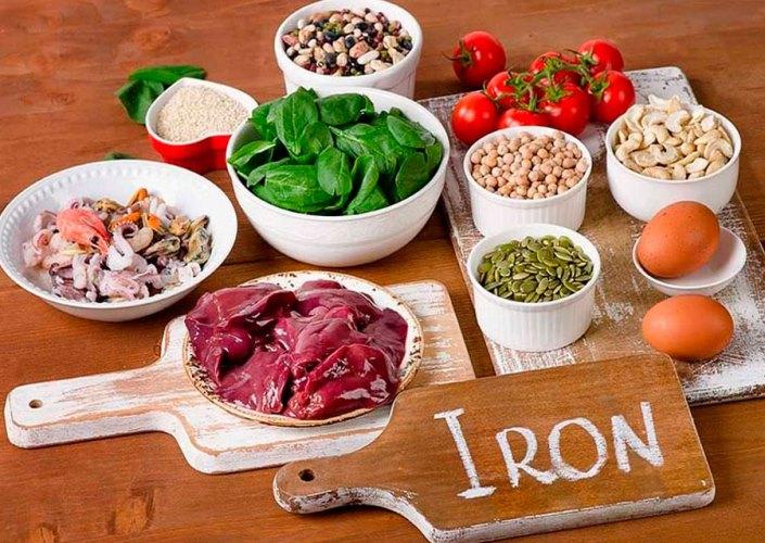 Источники железа в питании