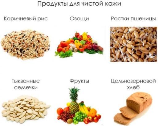 продукты для чистой кожи
